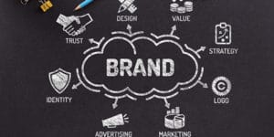 Marketing Agency Outsources Your Marketing Department