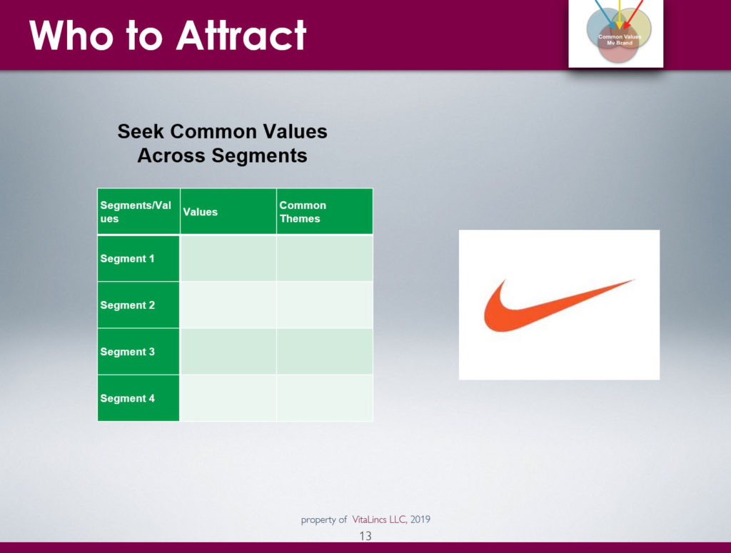 Power of an Effective Brand Image Webinar by David Smith and Ed Faruolo