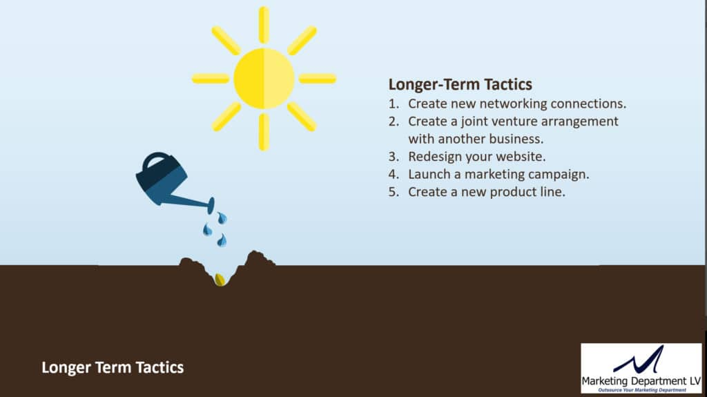 Examples of Long-Term Marketing Tactics