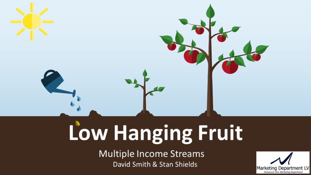 Creating Multiple Streams of Income, Webinar by Stan Shields, Part of the Webinar Series