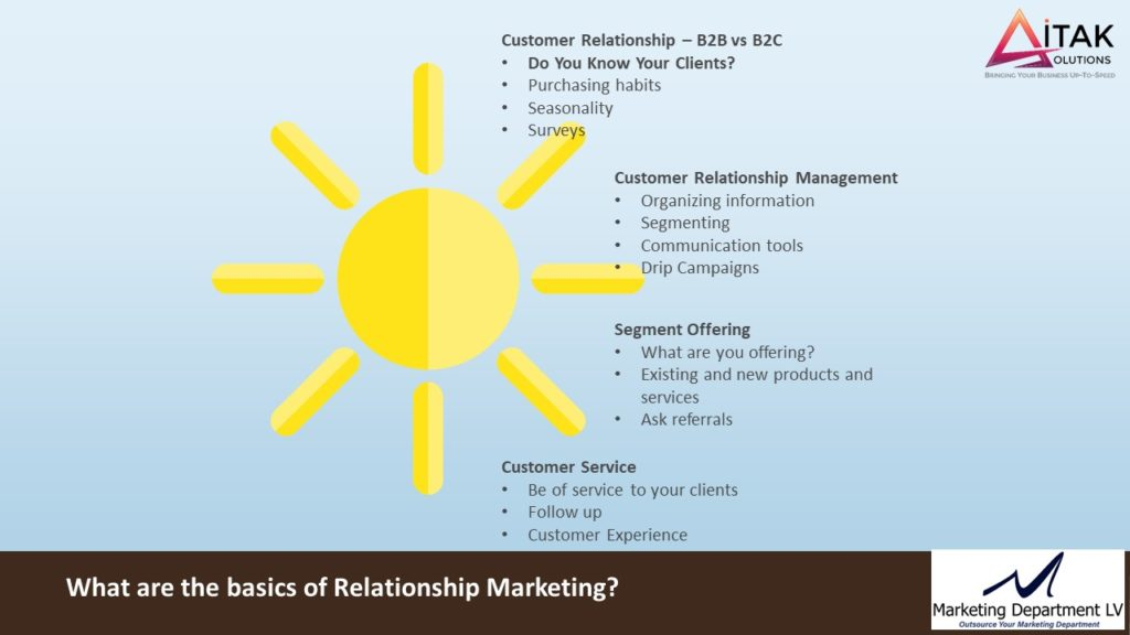 Take Control of Your Relationship Marketing, Katia DiEgidio, Webinar in the Series Get Your Marketing In Motion by the Team of MarketingDepartmentLV.com Slide 010