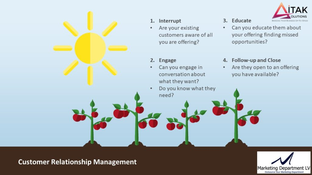 Take Control of Your Relationship Marketing, Katia DiEgidio, Webinar in the Series Get Your Marketing In Motion by the Team of MarketingDepartmentLV.com Slide 012