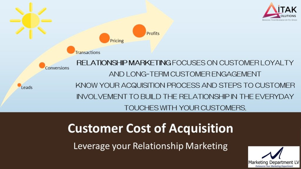 Take Control of Your Relationship Marketing, Katia DiEgidio, Webinar in the Series Get Your Marketing In Motion by the Team of MarketingDepartmentLV.com Slide 015