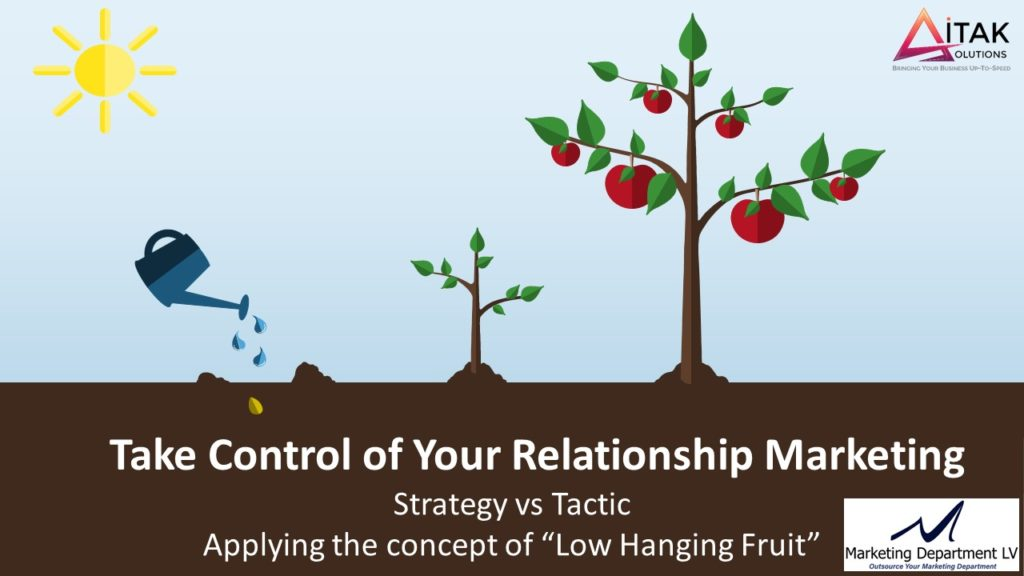 Take Control of Your Relationship Marketing, Katia DiEgidio, Webinar in the Series Get Your Marketing In Motion by the Team of MarketingDepartmentLV.com Slide 007