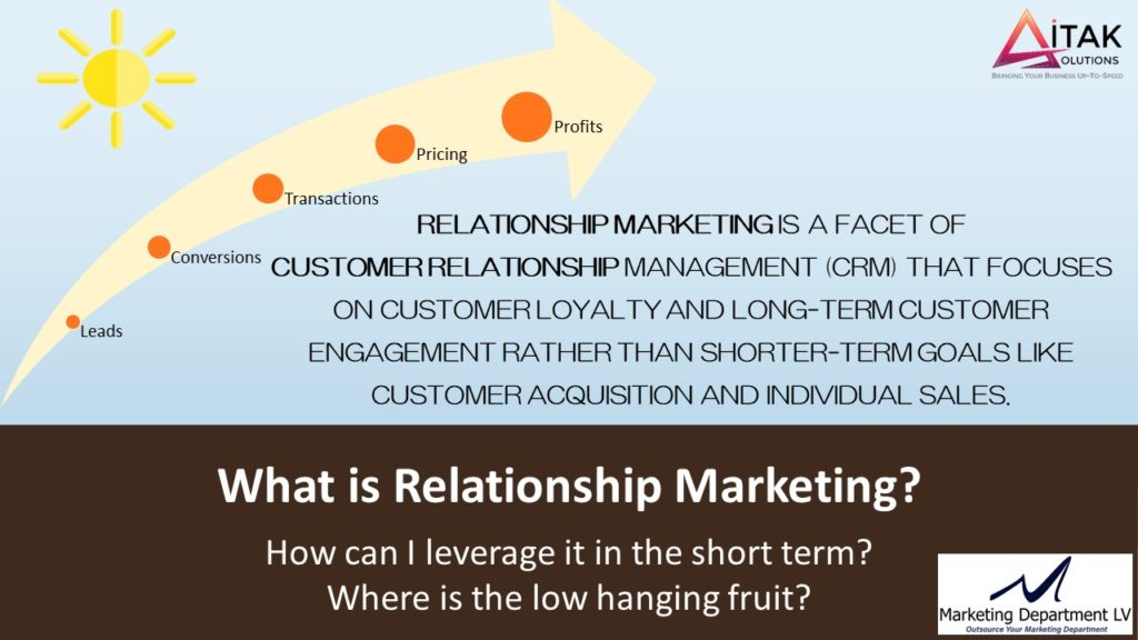 Take Control of Your Relationship Marketing, Katia DiEgidio, Webinar in the Series Get Your Marketing In Motion by the Team of MarketingDepartmentLV.com Slide 008