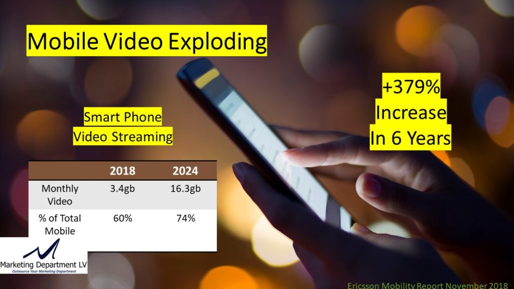 "Video Marketing Tactics, Richard De Paso, In the Webinar Series ""Get Your Marketing In Motion"" by Marketing Department LV LLC, Las Vegas, Nevada, Slide 010"
