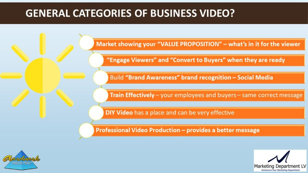 "Video Marketing Tactics, Richard De Paso, In the Webinar Series ""Get Your Marketing In Motion"" by Marketing Department LV LLC, Las Vegas, Nevada, Slide 024"