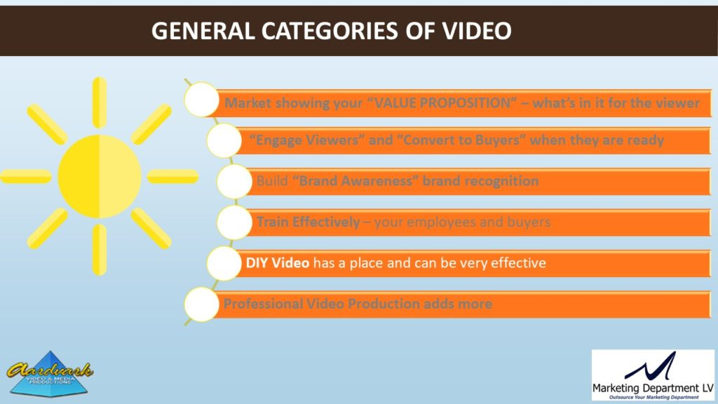 "Video Marketing Tactics, Richard De Paso, In the Webinar Series ""Get Your Marketing In Motion"" by Marketing Department LV LLC, Las Vegas, Nevada, Slide 029"