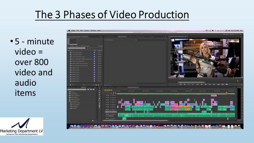 "Video Marketing Tactics, Richard De Paso, In the Webinar Series ""Get Your Marketing In Motion"" by Marketing Department LV LLC, Las Vegas, Nevada, Slide 047"