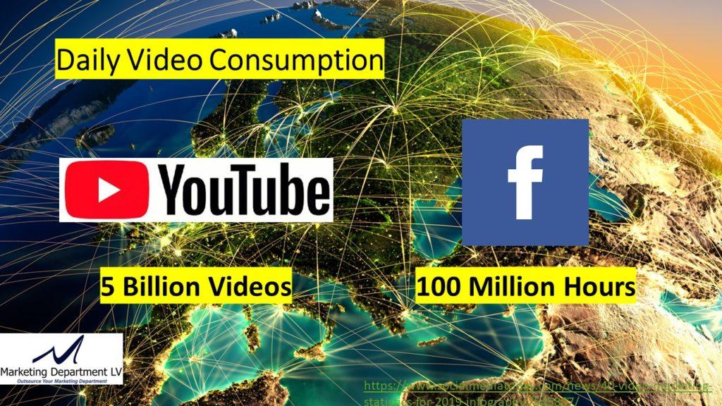 "Video Marketing Tactics, Richard De Paso, In the Webinar Series ""Get Your Marketing In Motion"" by Marketing Department LV LLC, Las Vegas, Nevada, Slide 009"
