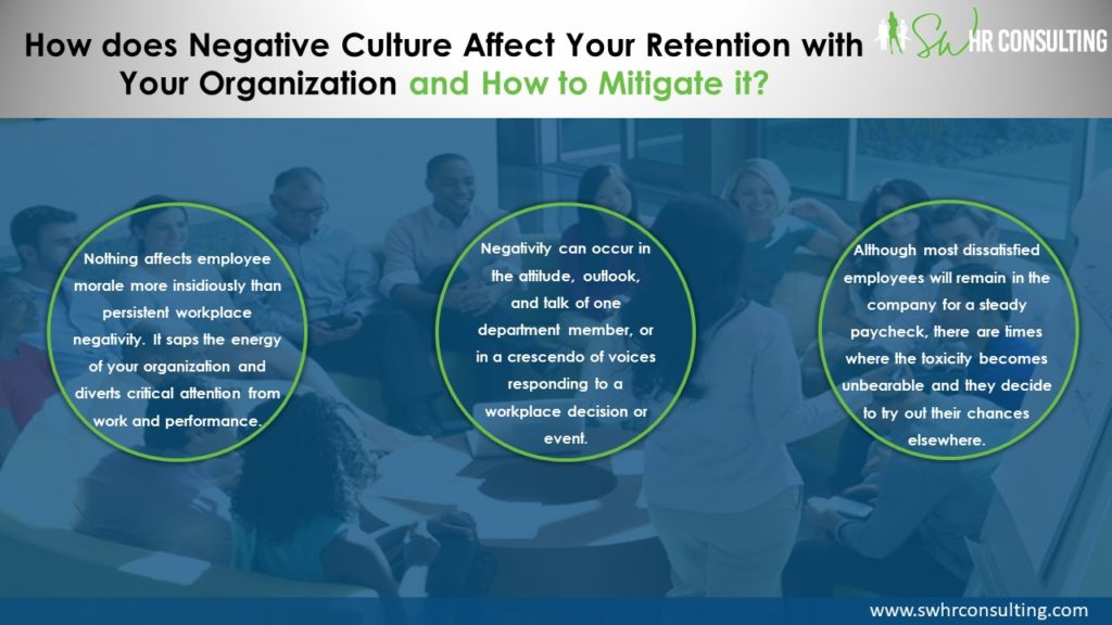 "Creating a Positive, Engaging Team Culture, Webinar Presenter Shermara Walker of SW HR Consulting in Las Vegas, Nevada, Part 12 of the MarketingDepartmentLV.com series ""Get Your Marketing In Motion"" Slide 013"