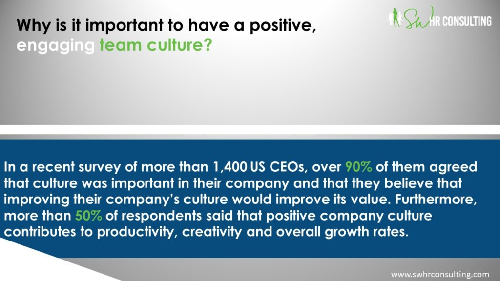 "Creating a Positive, Engaging Team Culture, Webinar Presenter Shermara Walker of SW HR Consulting in Las Vegas, Nevada, Part 12 of the MarketingDepartmentLV.com series ""Get Your Marketing In Motion"" Slide 006"